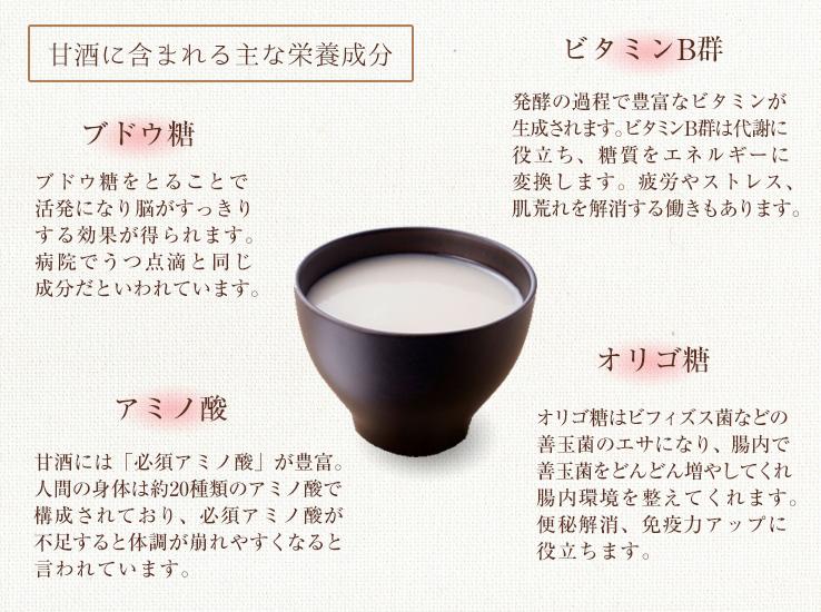 甘酒の栄養成分