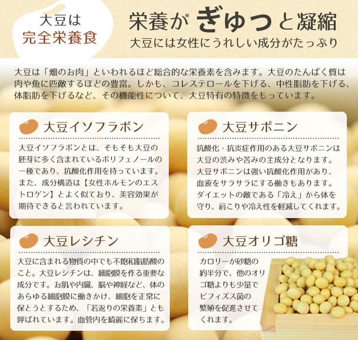 大豆の栄養素