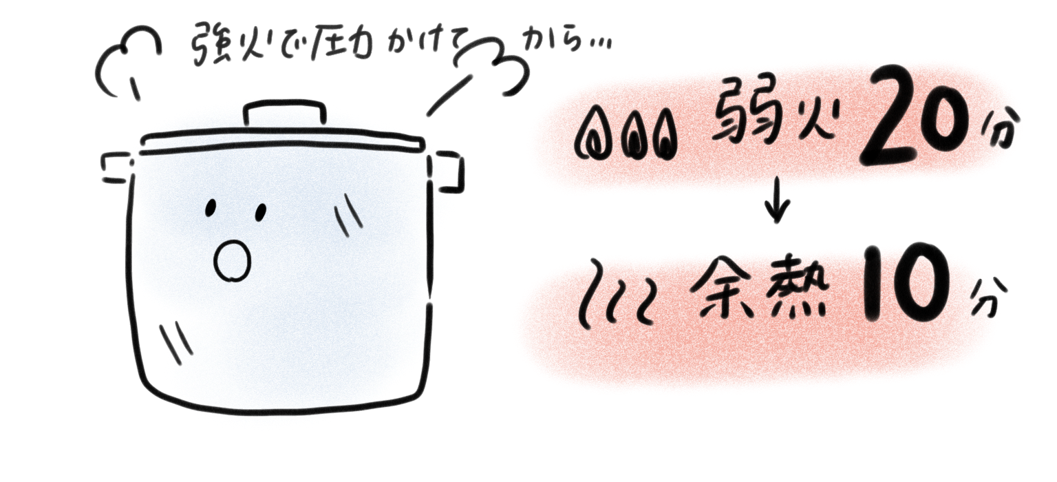 圧力鍋で玄米を炊く