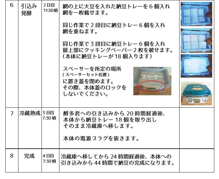作業手順2