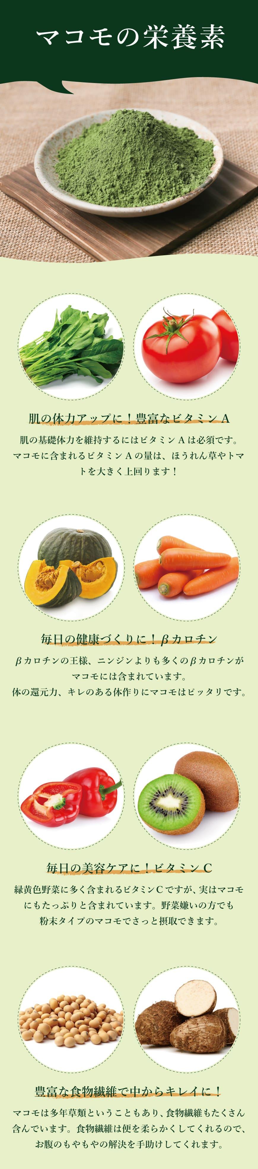 マコモの栄養素