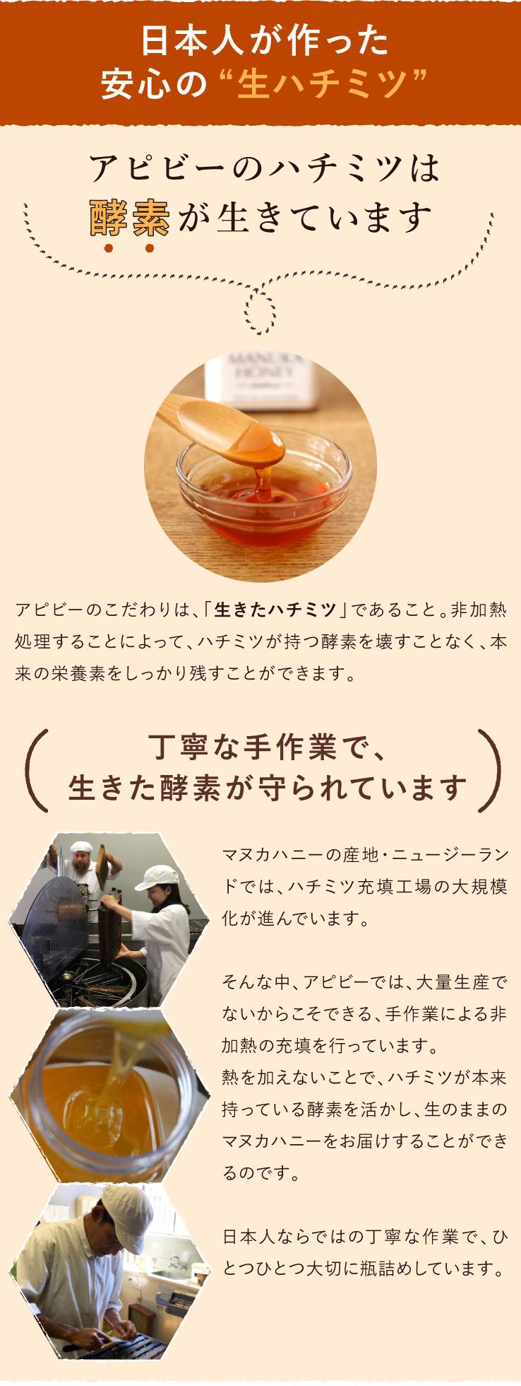 日本人が作った安心の生ハチミツ