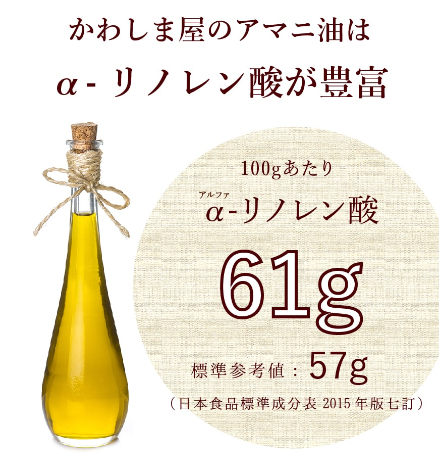 αリノレン酸が61g
