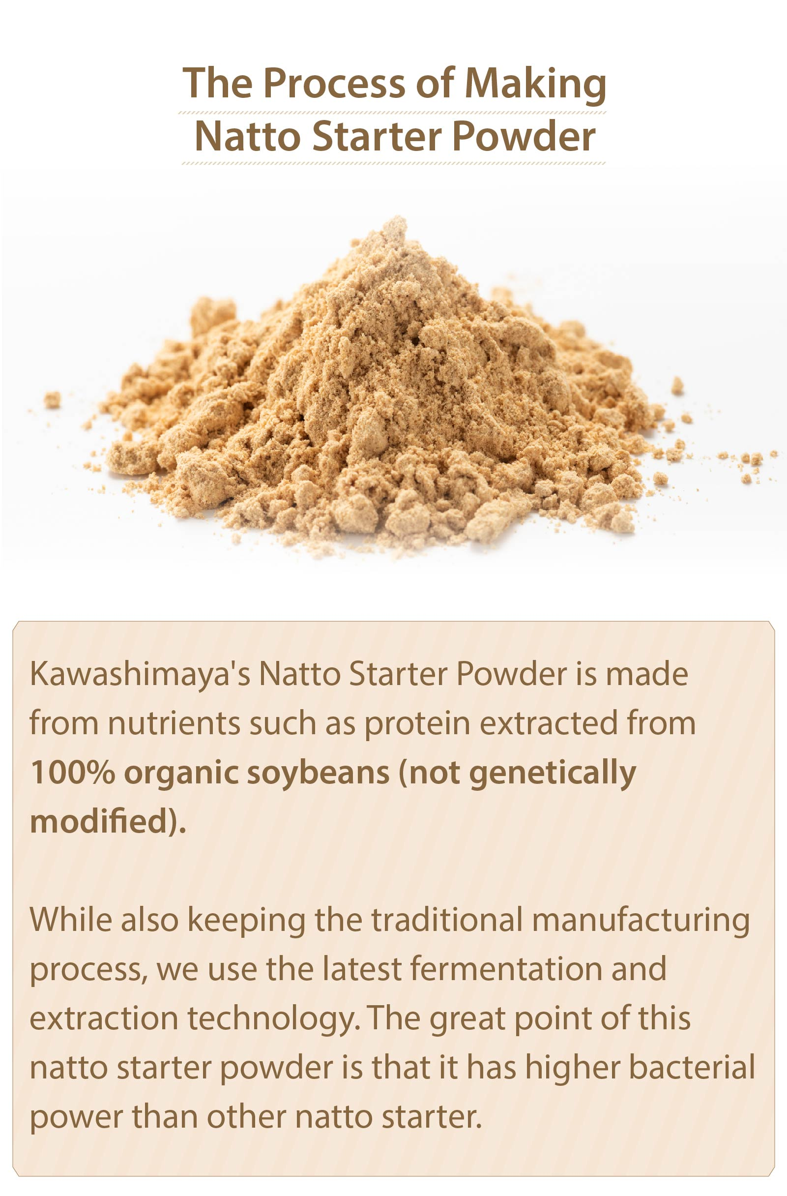 The Manufacture Process of Natto Starter Powder