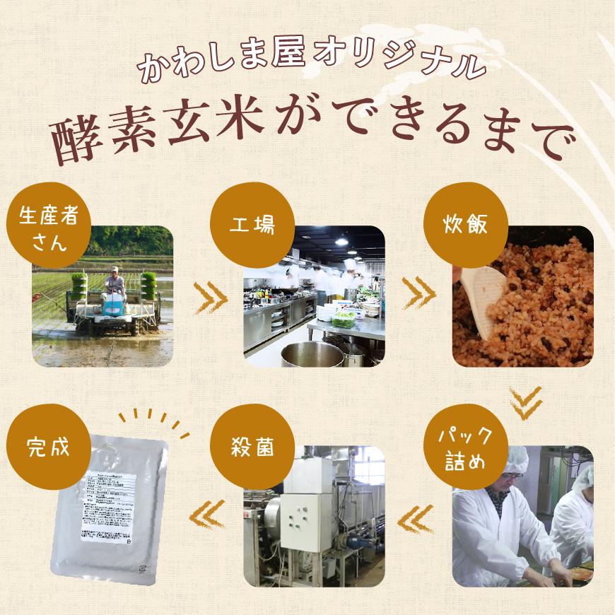 かわしま屋オリジナル酵素玄米ができるまで
