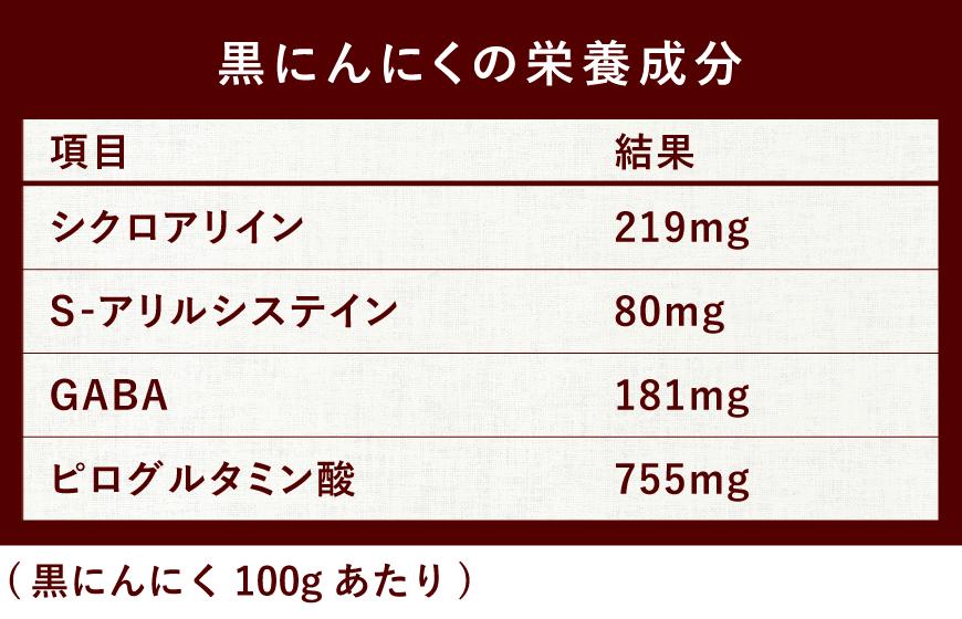 黒にんにくの栄養成分表