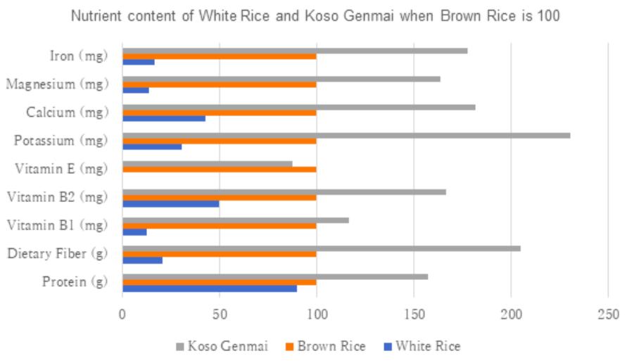 microwave_brown_rice_header